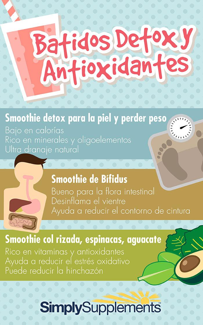 batidos-detox-y-antioxidantes