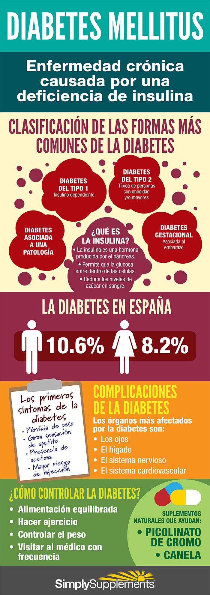 infografia-diabetes-mellitus