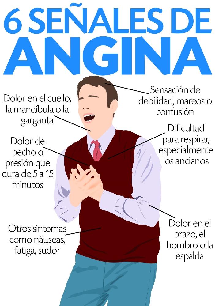 angina-de-pecho-que-es-y-habitos-saludables