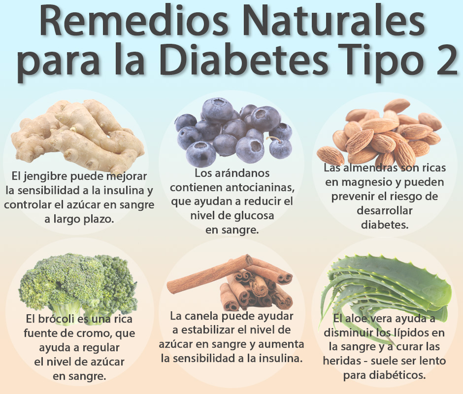Remedios Naturales para la Diabetes Tipo 2